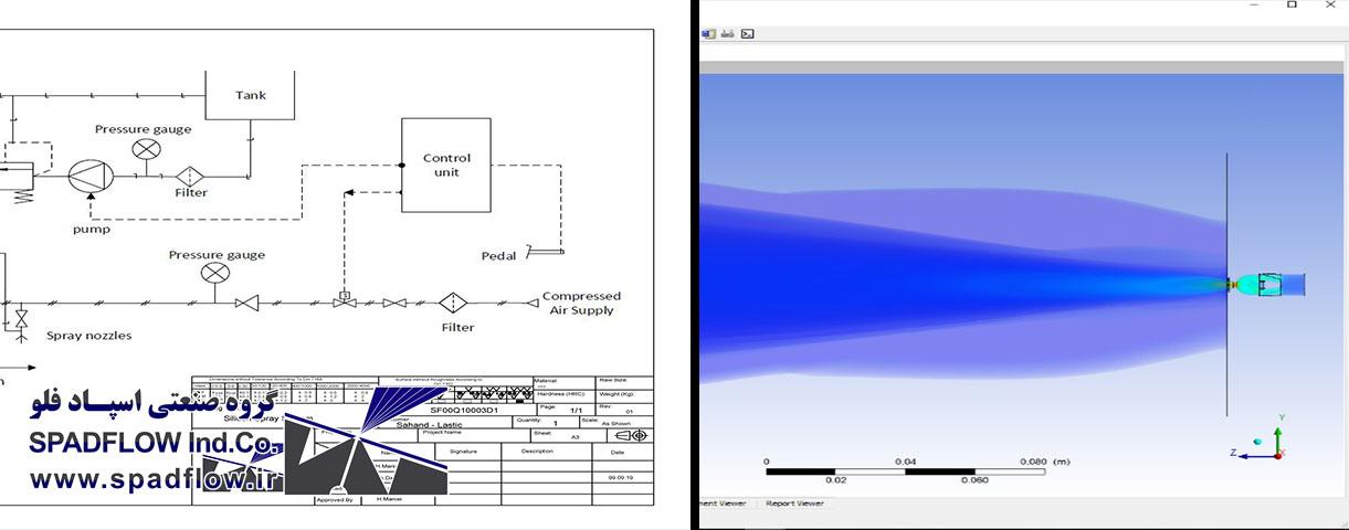 Design-research-development-spray-nozzles-systems